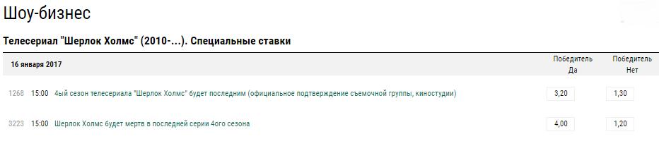 Сериал Шерлок Холмс