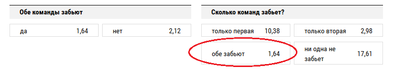 Майнц – Боруссия Дортмунд. Прогноз на матч от экспертов Ironbets.ru