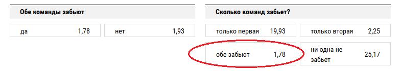 Прогноз от профессиональных капперов ironbets.ru на матч Эйбар – Барселона