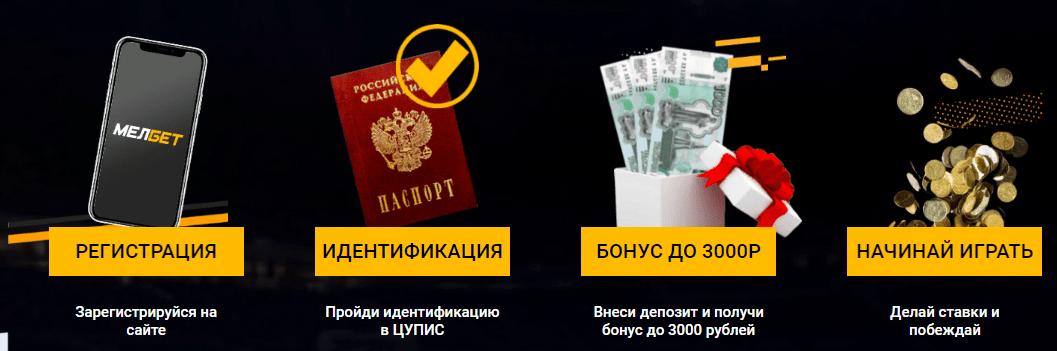 Бонусы в букмекерских конторах при регистрации, с депозитом и без