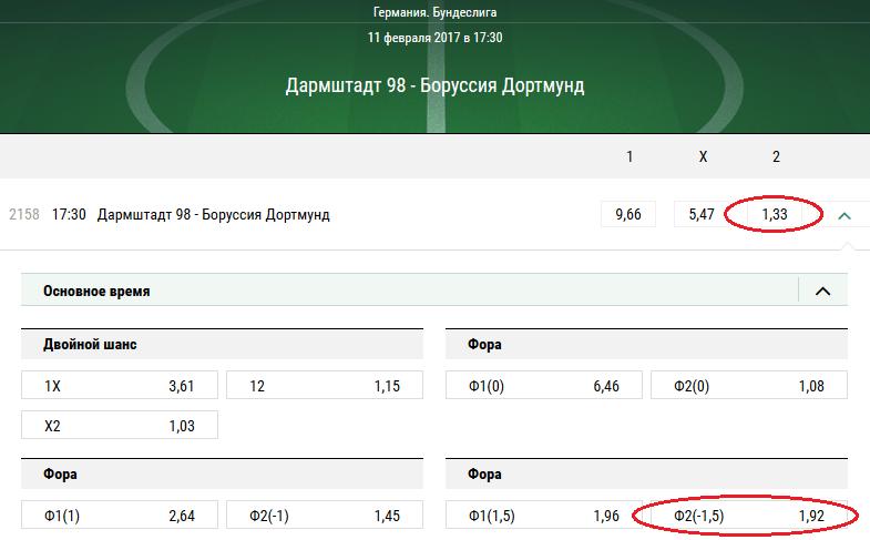 Дармштадт – Боруссия Д. Прогноз на матч от экспертов Ironbets