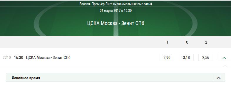 ЦСКА – Зенит. Котировки букмекеров