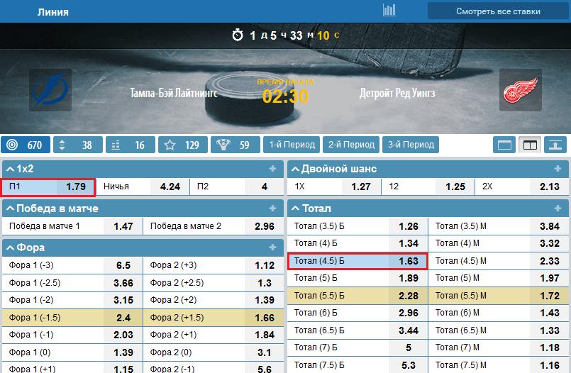 Тампа-Бэй — Детройт. Котировки в букмекерской конторе 1хСтавка и прогнозы на матч: победа Тампы и тотал больше 4,5.