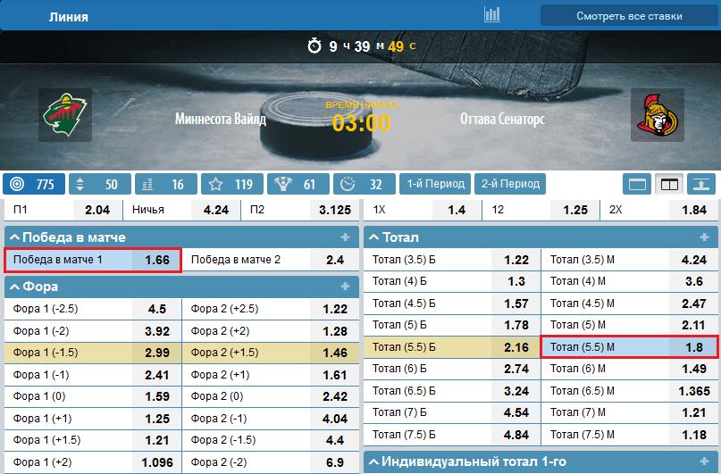 Миннесота — Оттава. Котировки в БК 1хСтавка + прогноз на победу Миннесоты в матче, или тотал меньше 5,5