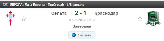 Результаты матча Сельта - Краснодар