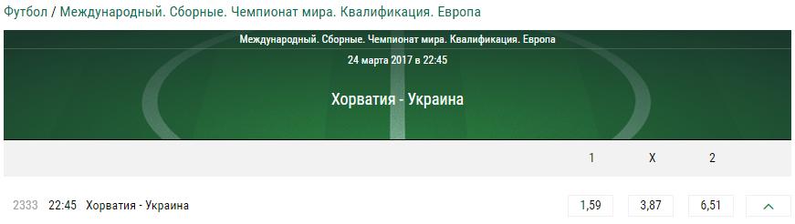 Хорватия - Украина. Коэффициенты букмекеров