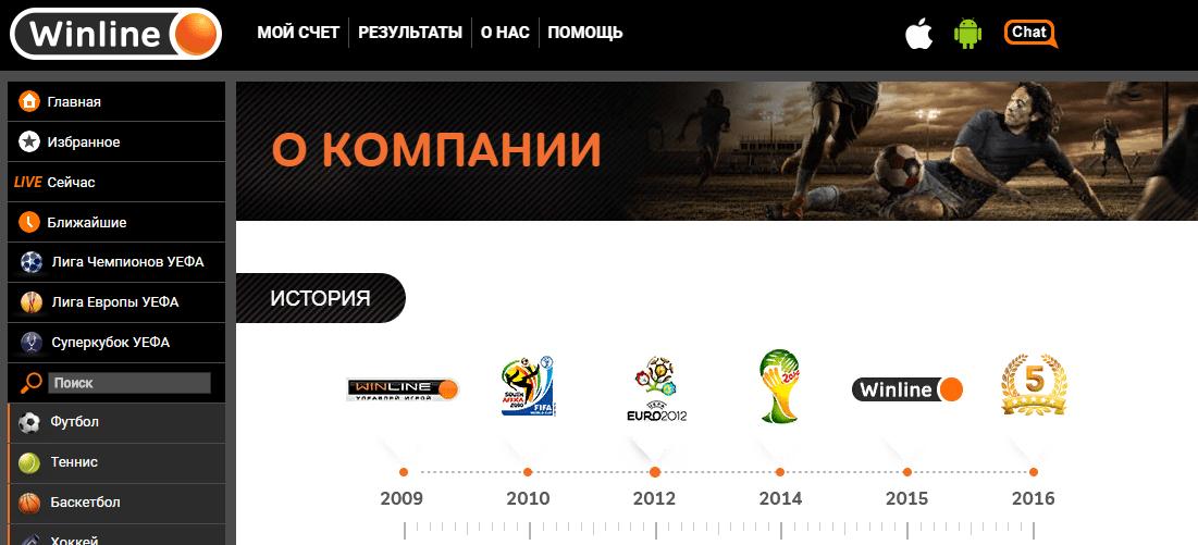 Какая самая надёжная букмекерская контора онлайн в россии