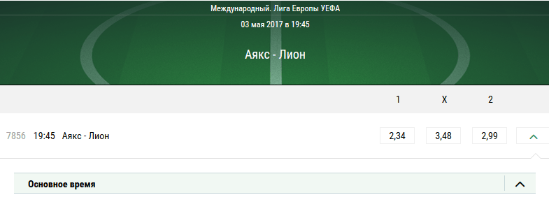 Аякс – Лион. Прогноз матча Лиги Европы