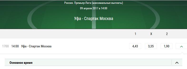 Уфа — Спартак. Прогноз матча РФПЛ