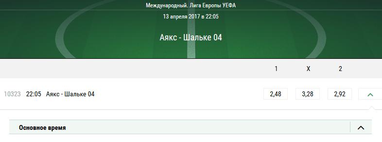 Аякс – Шальке. Прогноз на матч Лиги Европы