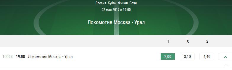 Локомотив — Урал. Прогноз на финал Кубка России 2017 в Сочи