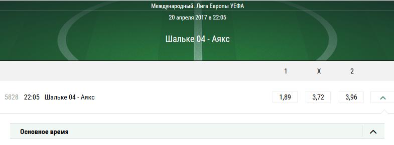 Шальке – Аякс. Прогноз матча Лиги Европы
