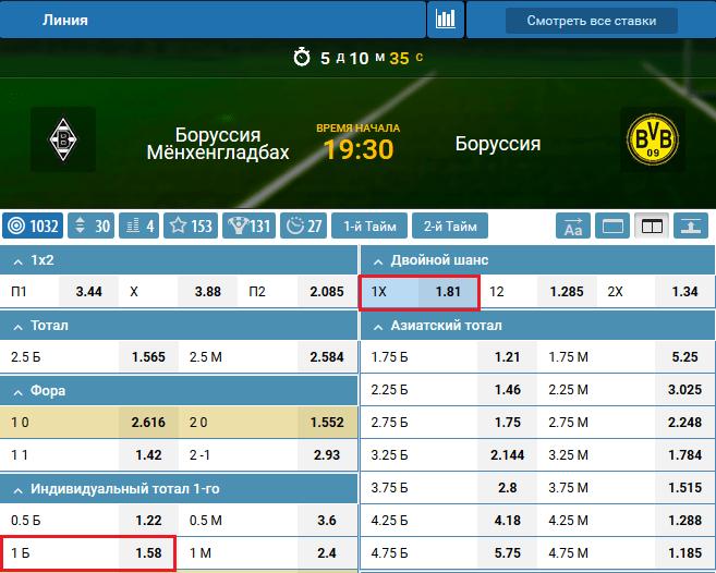 Боруссия Менхенгладбах - Боруссия Дортмунд. Прогноз матча Бундеслиги