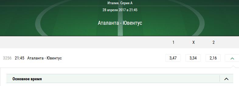 Аталанта – Ювентус. Прогноз матча Серии А