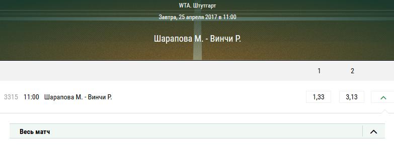 Шарапова — Винчи. Прогноз теннисного поединка WTA в Штутгарте