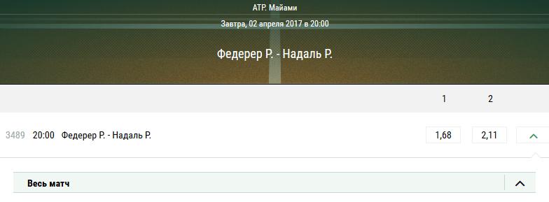 Федерер — Надаль. Котировки в БК Лига Ставок