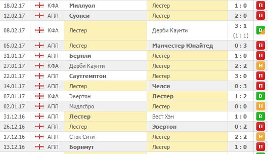лига ставок букмекерская контора бонус при регистрации