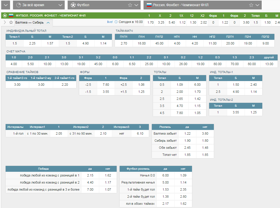 Как ставить в Фонбет на чемпионат ФНЛ (Россия)?
