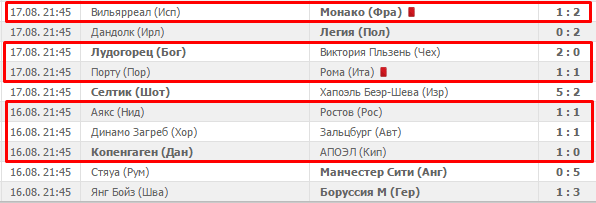 Последний квалифицированный раунд Лиги Европы и Лиги чемпионов