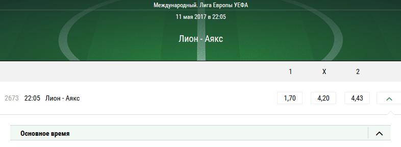 Лион – Аякс. Прогноз матча Лиги Европы