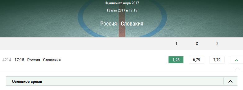Россия — Словакия. Прогноз на матч Чемпионата мира по хоккею