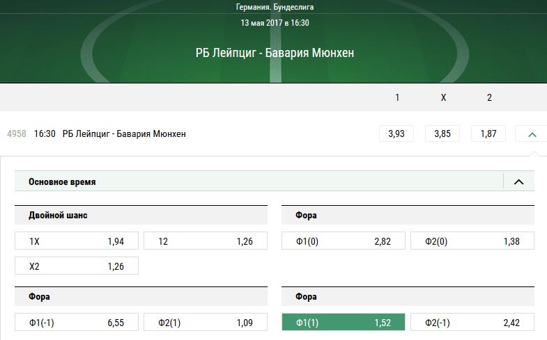 Лейпциг - Бавария. Прогноз матча Бундеслиги
