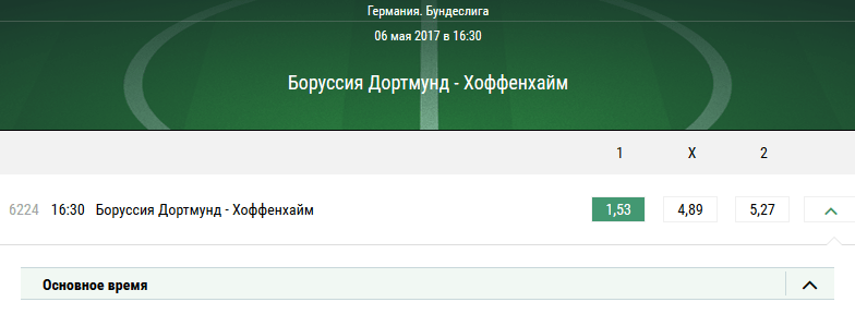 Боруссия Дортмунд - Хоффенхайм. Прогноз матча Бундеслиги