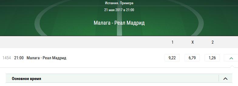 Малага — Реал. Прогноз матча Примеры