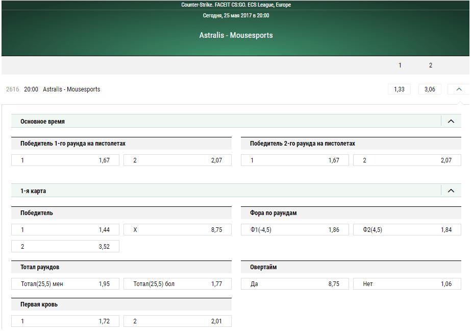 В каких БК можно ставить на игры CS GO?