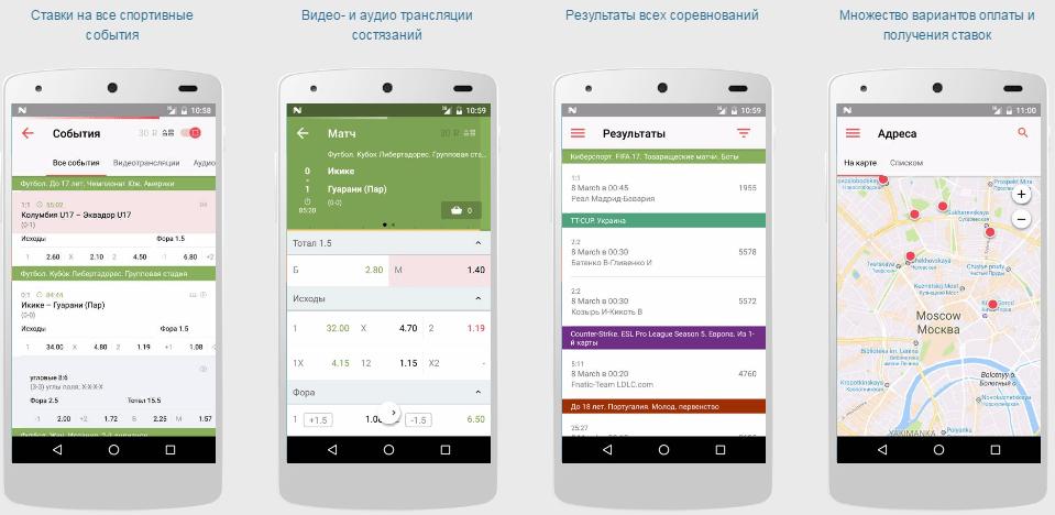 Какое самое лучшее мобильное приложение для ставок на спорт?