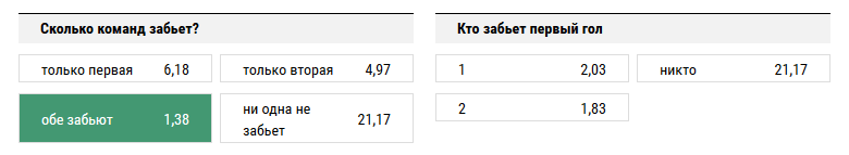 Вердер - Хоффенхайм. Прогноз матча Бундеслиги