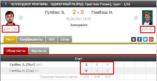 ATP (WTA)
