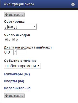 Обзор сканера вилок - Surebet.com