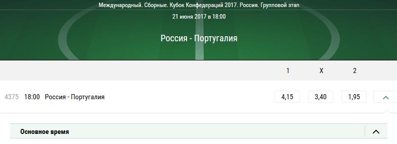 Россия - Португалия. Прогноз матча Кубка Конфедераций