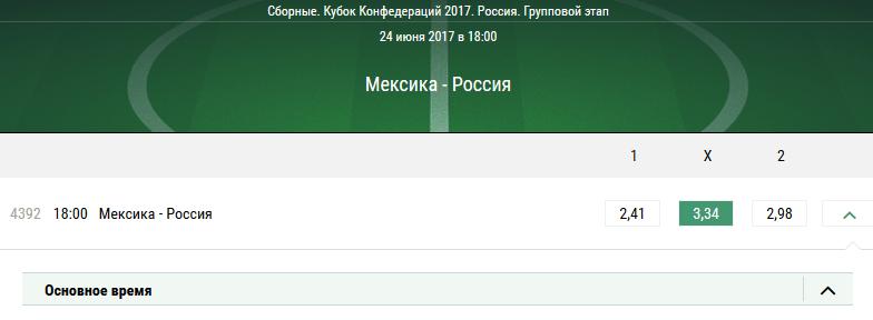 Россия - Мексика. Прогноз матча Кубка конфедераций