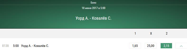 Прогноз на бой Андре Уорд — Сергей Ковалёв