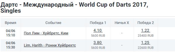 Принимают ли российские БК ставки на дартс?