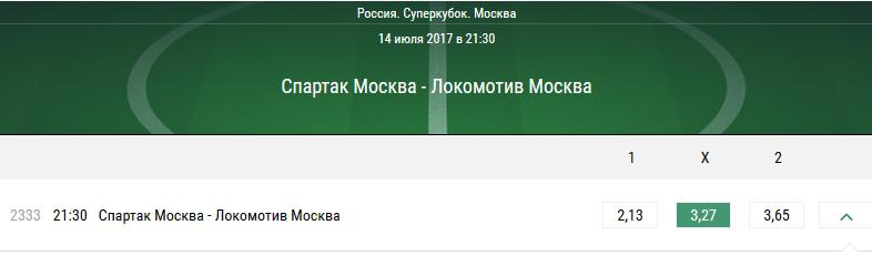 Спартак - Локомотив. Прогноз на матч Суперкубка России
