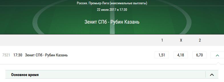 Зенит - Рубин. Прогноз на матч чемпионата России