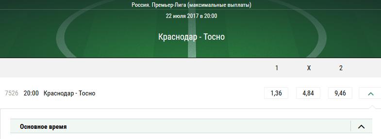 Краснодар - Тосно. Прогноз матча РФПЛ