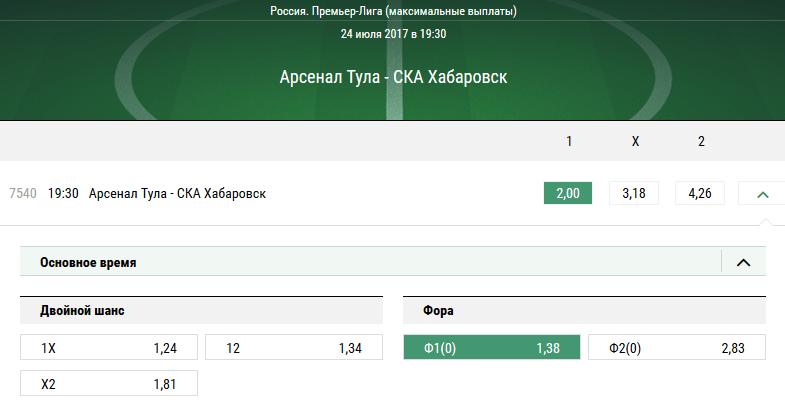 Арсенал - СКА-Хабаровск. Прогноз матча РФПЛ