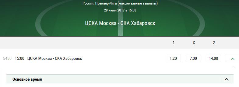 ЦСКА - СКА-Хабаровск. Прогноз на матч чемпионата России