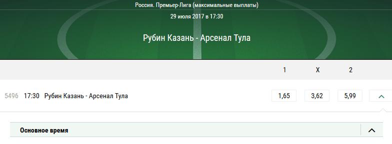 Рубин - Арсенал. Прогноз матча РФПЛ
