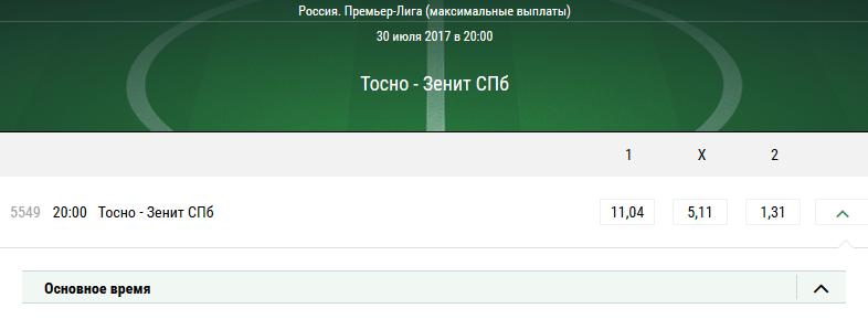 Тосно - Зенит. Прогноз матча РФПЛ