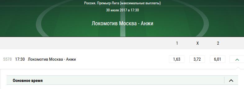 Локомотив - Анжи. Прогноз матча РФПЛ