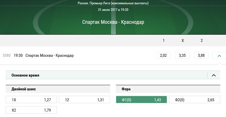 Спартак - Краснодар. Прогноз матча РФПЛ