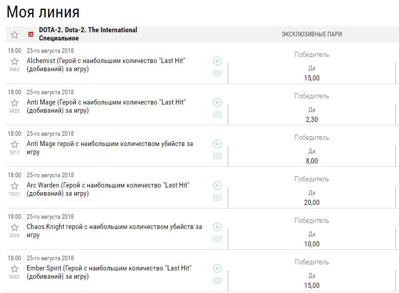 на каких сайтах можно ставить ставки по доте 2