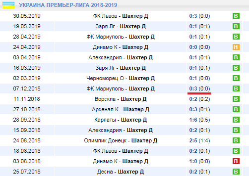 Лига ставок чемпионат украины [PUNIQRANDLINE-(au-dating-names.txt) 63