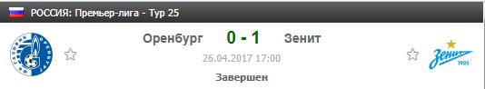 Как делать ставки на футбольный чемпионат России?