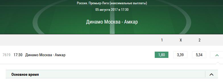 Динамо - Амкар. Прогноз на матч чемпионата России